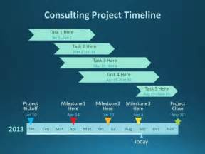 powerpoint project timeline template 9 best images of construction powerpoint timeline graphics