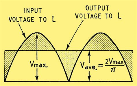 difference between choke and inductor difference between an inductor and a choke 28 images the difference between inductors and