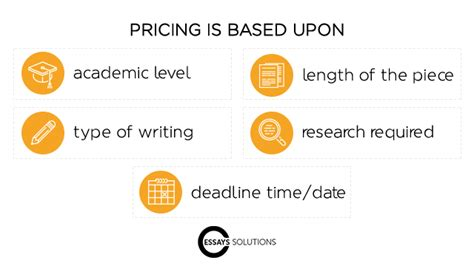 Write My Essay For Me Cheap by Ask Quot Write My Essay Cheap Quot And Get Help From Essays Solutions