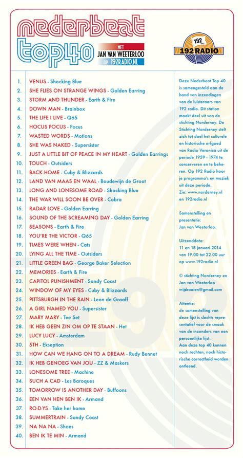 Beat Top nederbeat top 40
