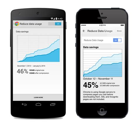 chrome mobile google adds optional data compression feature to chrome