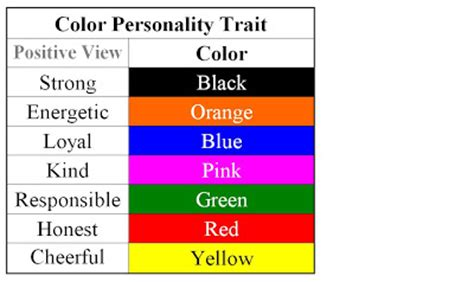 welcome color personality traits our ability to others