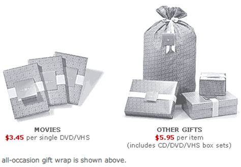 target gift wrap 37signals 187 e commerce ideas 187 gift wrap 187 the