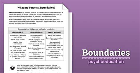 Boundaries Worksheet by Boundaries Info Sheet Worksheet Therapist Aid