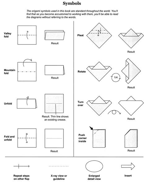 Origami Signs - cool origami symbols