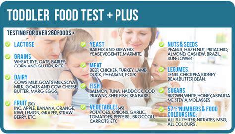 food intolerance test food intolerance screening