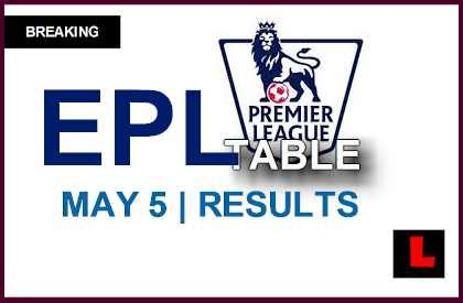 epl results live epl table results 2014 latest scores tighten english