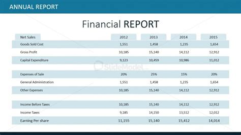 annual report ppt template financial report table for powerpoint slidemodel