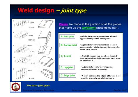 form design of welded members forgings and castings weldability and defects in weldments