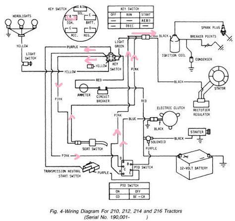 deere stx38 pto switch wiring diagram efcaviation