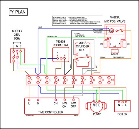 honeywell y plan valve wiring diagram honeywell heater
