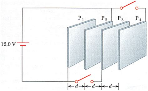a capacitor has parallel plates of area 12 a capacitor has parallel plates of area 12cm2 separated by 7 0 mm 28 images what s more