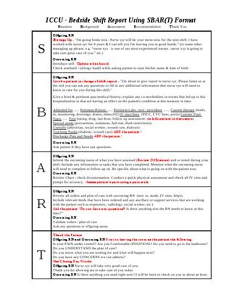 Production End Of Shift Report Template Ccu Bedside Shift Report Template By Ian Saludares Issuu