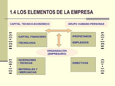 contabilizaci 243 n de los elementos del costo salario gerencie com uno de los elementos del contrato de