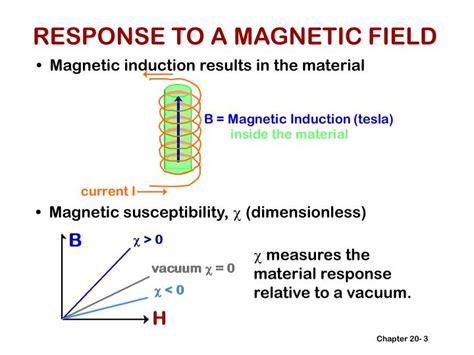 induction units physics magnetic induction units of measure 28 images electromagnetic induction ppt quantifying