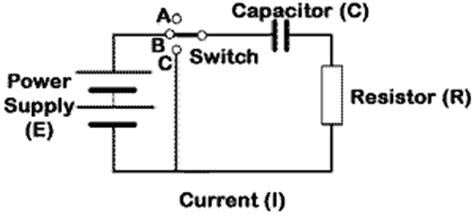 resistor and capacitor in dc circuit capacitors in dc circuits