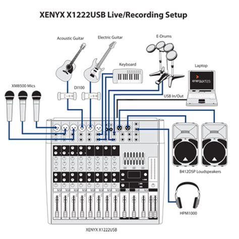 Mixer Audio Behringer Xenyx X1222usb behringer xenyx 1222usb console mixer premium 16 input 2 2