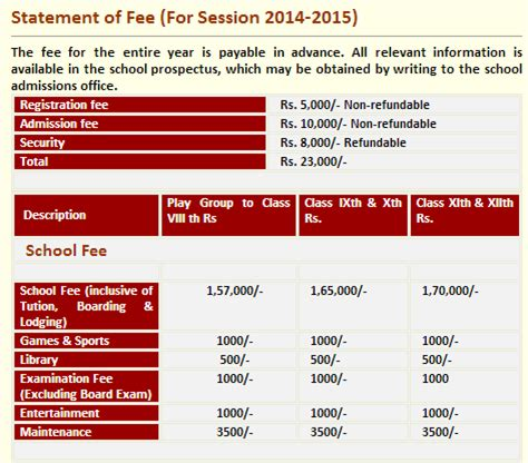 Doon Business School Fee Structure For Mba by 100 Attendance Clip New Calendar Template Site