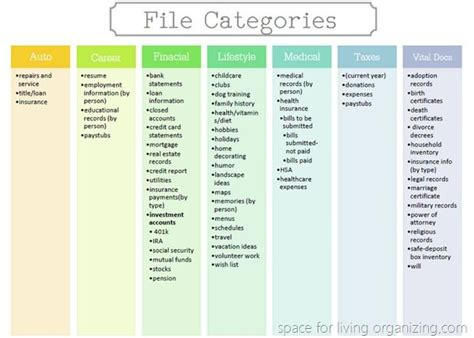 3 Steps To Organized Files Filing Organizing And Spaces Office Filing System Template