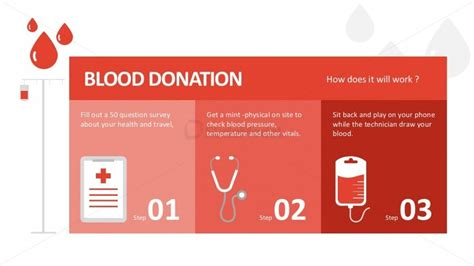 3 Steps Blood Donation Powerpoint Charts Slidemodel Blood Powerpoint Template