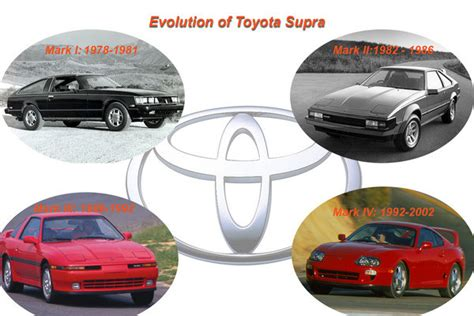 History Of The Toyota Supra 2016 Toyota Supra Convertible Car Review Top Speed