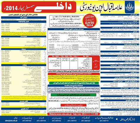 Courses Of Mba In Pakistan by Allama Iqbal Open Islamabad Aiou
