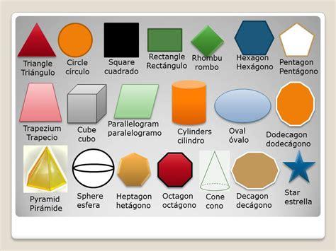figuras geometricas basicas en ingles blog de matematica el mundo de la geometria