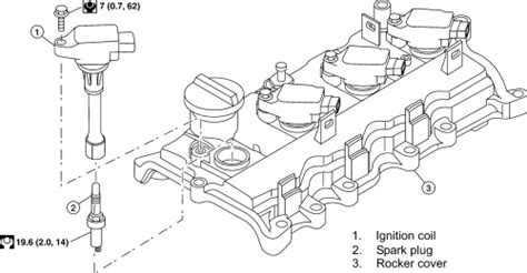 nissan murano ignition coil wiring diagram saab 9 5