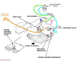 civic h22a vacuum line help trinituner com