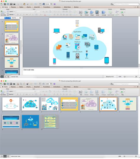 cloud diagram in visio cloud computing architecture diagrams