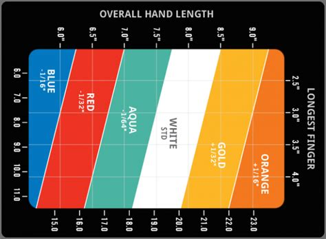 ping color chart ping color chart asli aetherair co