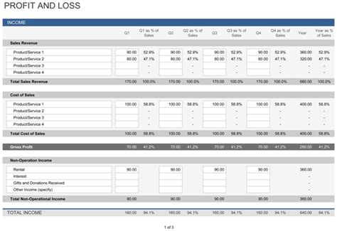 profit loss excel template profit and loss statement free template for excel