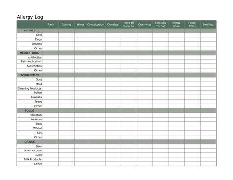 free printable medication list template search results for medication log template free