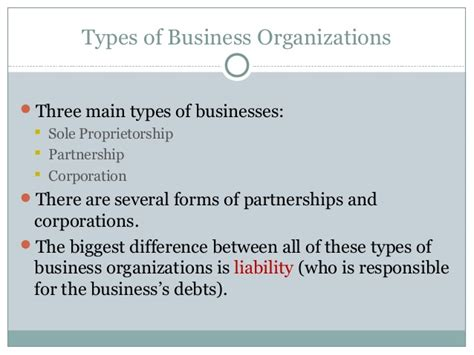 Types Of Business Letter Ppt 3 3 types of business ownership 1 types of business