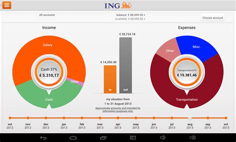 ing home bank sign in ing smart banking for tablet app ranking and store data