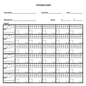 Baseball Pitching Chart Template sle pitching charts 7 free documents in pdf