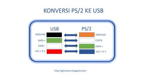Keyboard Usb Eyota gmrzone cara mengkonversi keyboard ps 2 ke usb