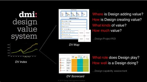 design management institute s design value index a tool to guide integrating marketing and design the dmi