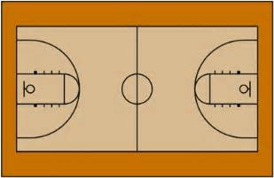 Outdoor Basketball Court Template by Basketball Court Diagram Basketball Court Layout