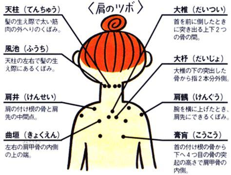Q And A 06 肩こり 肩凝り 肩こりに効くツボは 11月に肩こりが増える理由と改善方法 naver まとめ