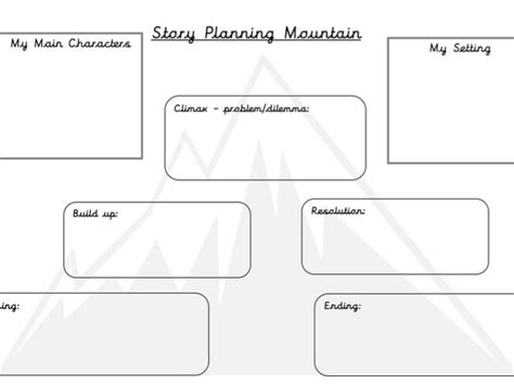 story template ks1 story mountain by shhmakey teaching resources tes