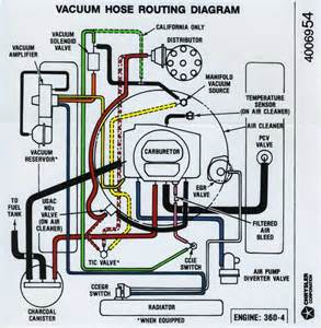 318 plymouth engine diagram get free image about wiring diagram