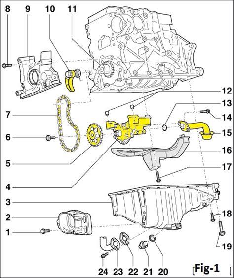 2000 audi a4 1 8t engine diagram engine automotive