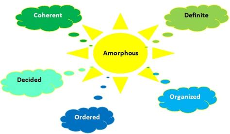 Analogy For Mba Program In Person S by Amorphous