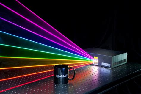 light show projector programmable laser light projector iron