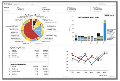 design management report ecommerce order processing marketplace management system
