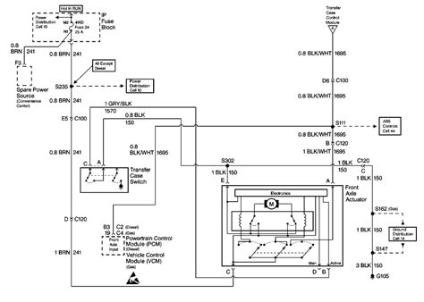 manual repair free 2006 gmc yukon electronic valve timing repair guides drive train 1999 transfer case autozone com