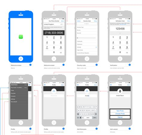 interface design mockup free ios 8 iphone wireframe mockup for prototyping