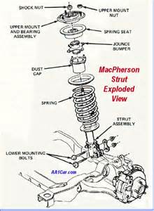 Car Struts Diagram Strut Driverlayer Search Engine