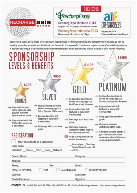 Sponsorship Levels Template Free Download Chlain College Publishing Sponsor Package Template